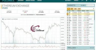 Hướng dẫn Trade Coin trên sàn Poloniex