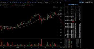 Giá Bitcoin đầu 2017 phục hồi trở lại sau những giao dịch ảo