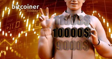 Giá Bitcoin lập đỉnh mới, vượt mốc 10.000 USD