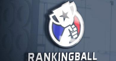 [ICO Review] RankingBall – Tương lai của thể thao điện tử