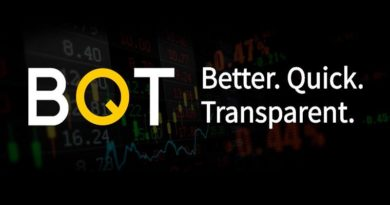 [ ICO Review ] BQT – Nền tảng giao dịch tiền điện tử chống gian lận với mạng ngang hàng P2P
