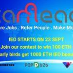[IEO Review] Canlead – Thông tin chi tiết dự án IEO trên ba sàn giao dịch lớn: P2PB2B , SHORTEX và VINDAX Launchpad