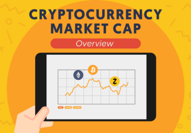 Tổng quan thị trường tiền điện tử ngày 15/07 – Toàn thị trường lao dốc mạnh