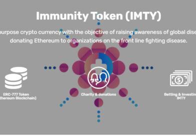 Review Immunity Token – Nền tảng đầu tư gây quỹ phòng chống đại dịch Covid
